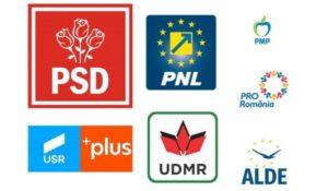 Miracolul UDMR in alegerile de anul acesta